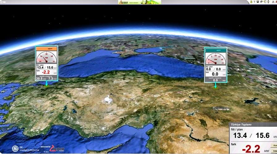 Türkiye Yenilenebilir Enerji Üretim Santralleri